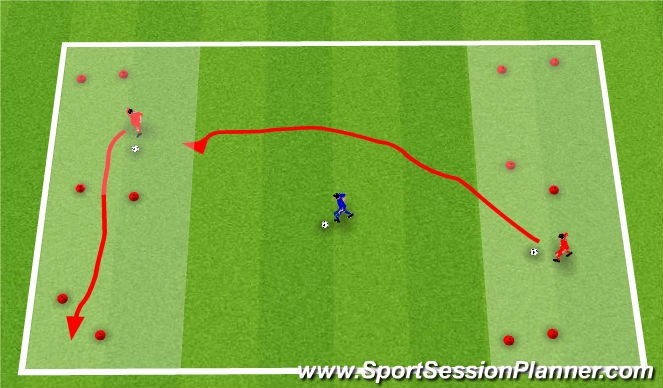 Football/Soccer Session Plan Drill (Colour): 1 v 1 Technical: