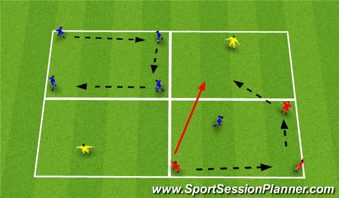 Football/Soccer Session Plan Drill (Colour): Passing and positioning: