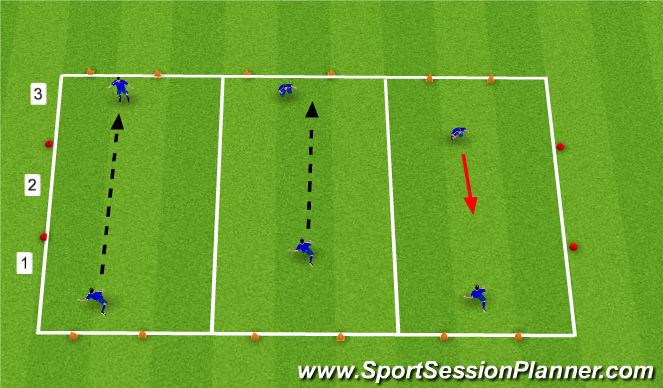 Football/Soccer Session Plan Drill (Colour): Technical/Skill Finishing: