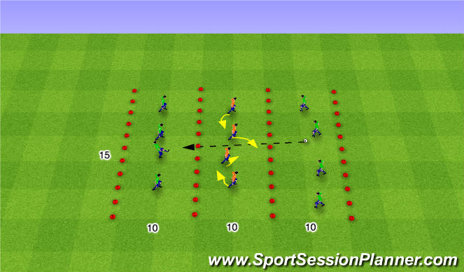 Football/Soccer Session Plan Drill (Colour): Compactness Activity