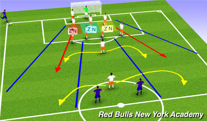 Football/Soccer Session Plan Drill (Colour): Def Corner