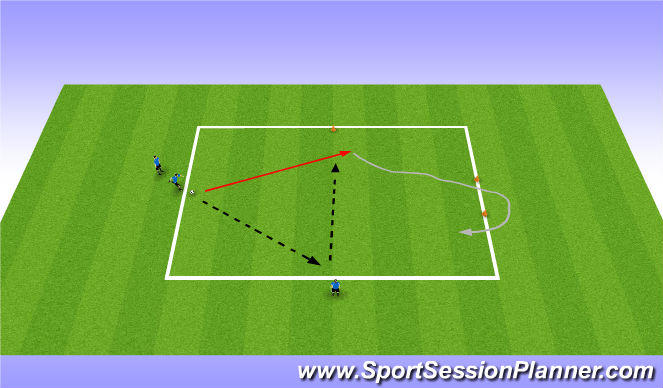 Football/Soccer Session Plan Drill (Colour): Give and go technical