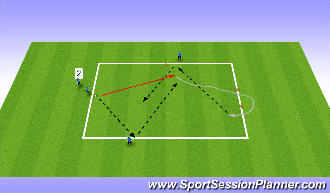 Football/Soccer Session Plan Drill (Colour): Give and go Compete