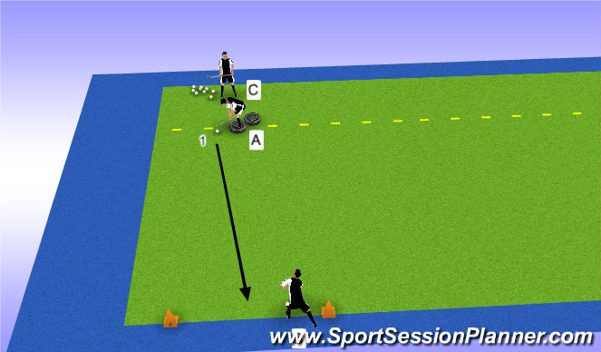 Hockey Session Plan Drill (Colour): Screen 5