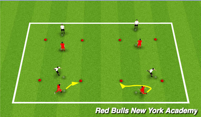 Football/Soccer Session Plan Drill (Colour): Mirror