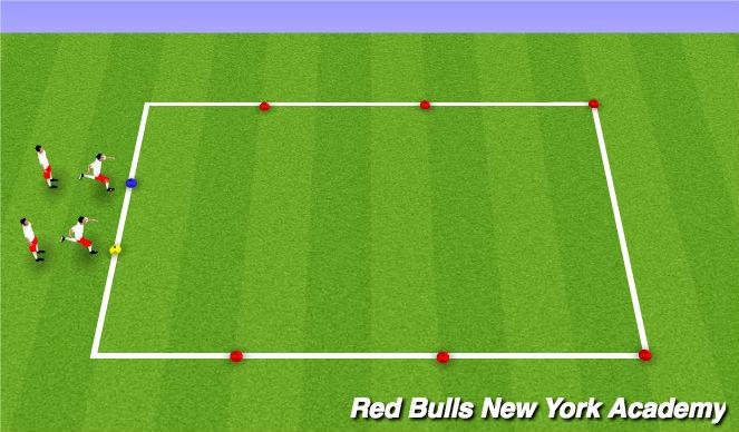 Football/Soccer Session Plan Drill (Colour): SAQ/Warm-up