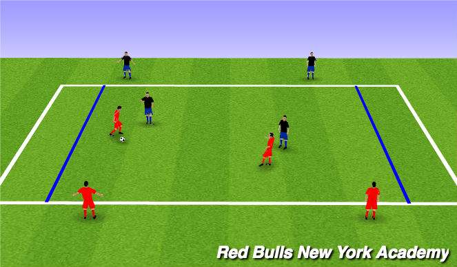 Football/Soccer Session Plan Drill (Colour): Receiving Zones