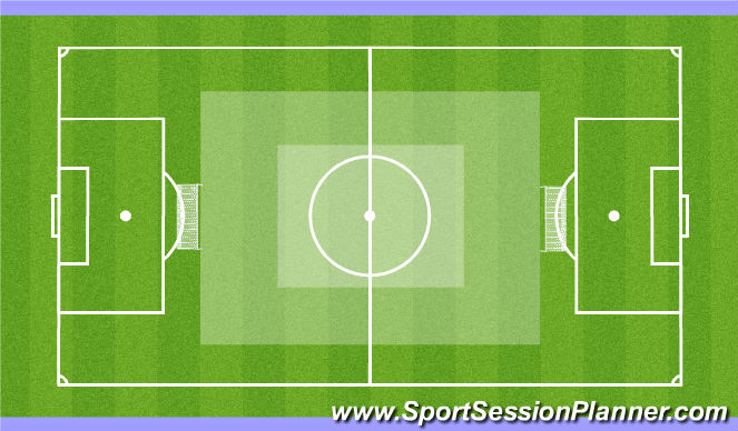 Football/Soccer Session Plan Drill (Colour): Area Overview