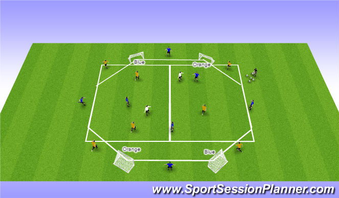 Football/Soccer Session Plan Drill (Colour): 3v3+1 (2)+ 4(8)