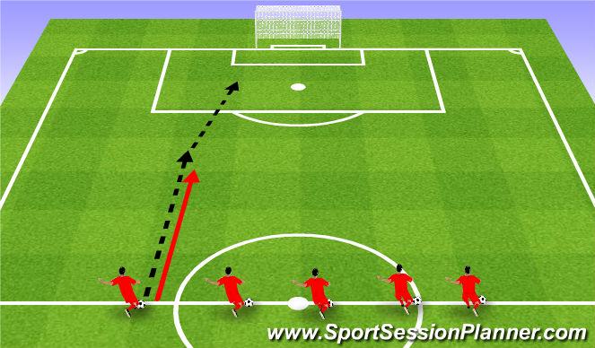 Football/Soccer Session Plan Drill (Colour): Who kicks furthest? Kto dalej?