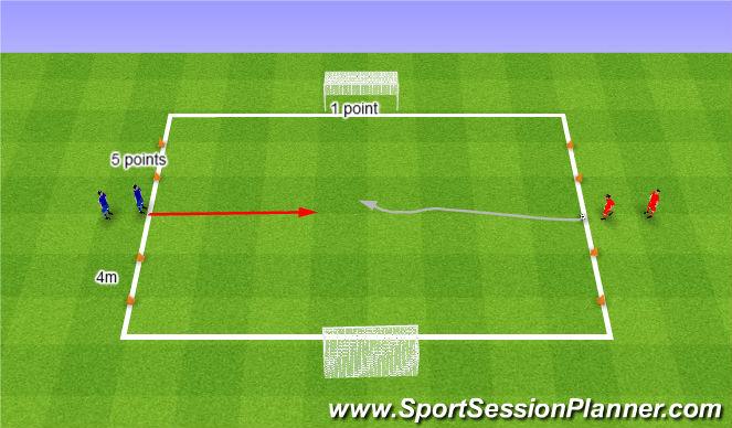 Football/Soccer Session Plan Drill (Colour): 1v1 multiple goals. 1v1 na kilka bramek.