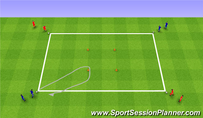Football/Soccer Session Plan Drill (Colour): Corners. Kwadraty.
