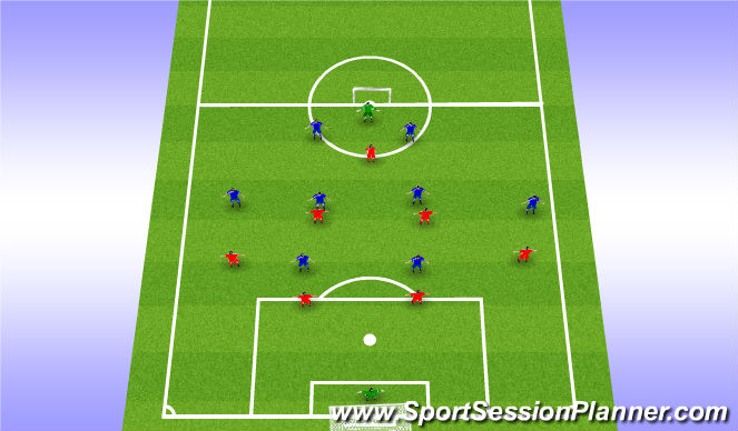 Football/Soccer Session Plan Drill (Colour): SSG Progressions 2 and 3