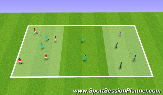 Football/Soccer Session Plan Drill (Colour): Breaking lines with a longer pass.