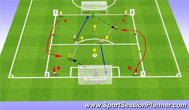 Football/Soccer Session Plan Drill (Colour): Atelier 5