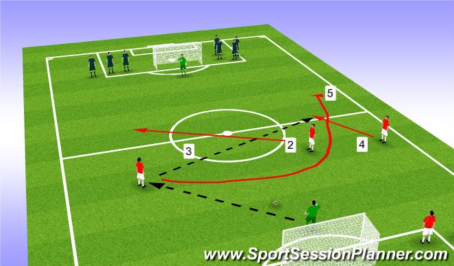 Football/Soccer Session Plan Drill (Colour): Waves practice