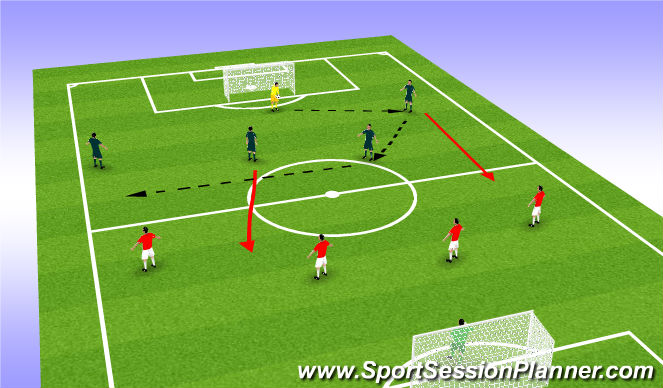 Football/Soccer Session Plan Drill (Colour): Opposed practice
