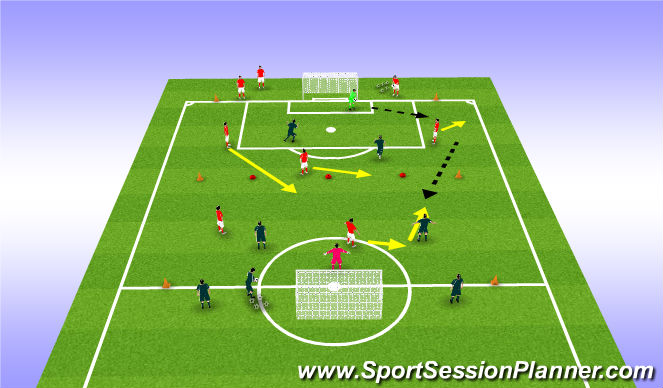 Football/Soccer Session Plan Drill (Colour): Overloads