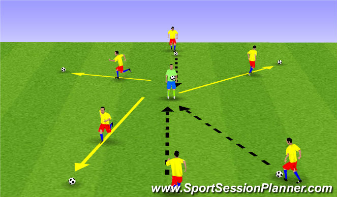 Football/Soccer Session Plan Drill (Colour): Throw Away