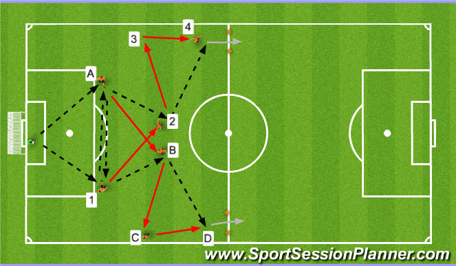 Football/Soccer Session Plan Drill (Colour): Technical Passing Pattern