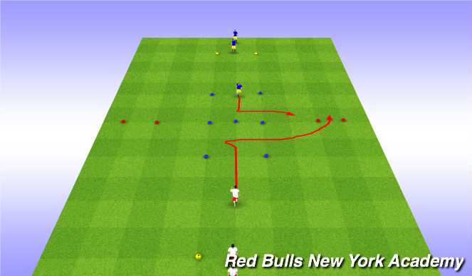 Football/Soccer Session Plan Drill (Colour): Warm Up/SAQ