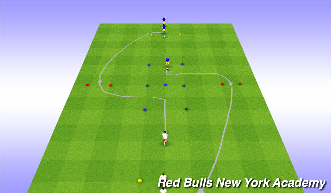 Football/Soccer Session Plan Drill (Colour): Technical- Unopposed