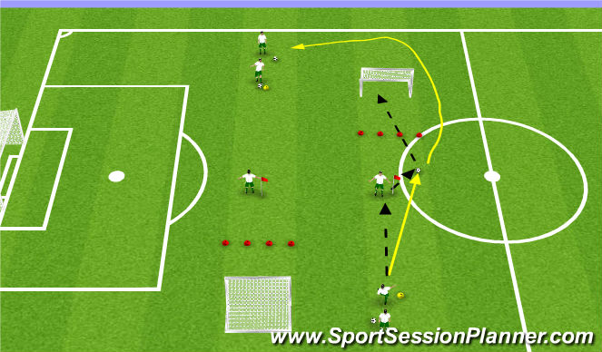 Football/Soccer Session Plan Drill (Colour): Activity 2: Shooting Circuit