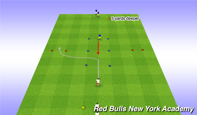 Football/Soccer Session Plan Drill (Colour): Technical- Fully opposed