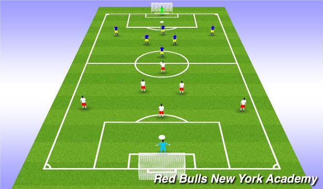 Football/Soccer Session Plan Drill (Colour): 7v7 Game to goal