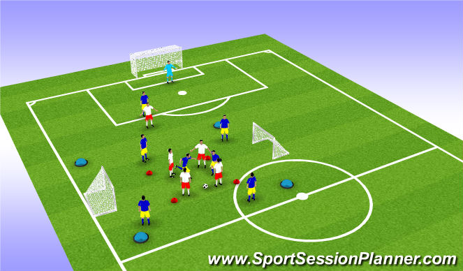 Football/Soccer Session Plan Drill (Colour): 3 phase transition