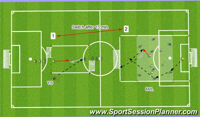 Football/Soccer Session Plan Drill (Colour): 1v1 & Pressing / Transitioning