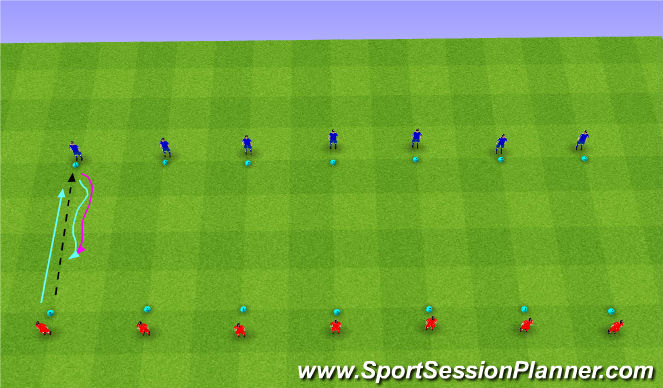 Football/Soccer Session Plan Drill (Colour): Jockeying