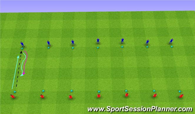 Football/Soccer Session Plan Drill (Colour): Jockeying