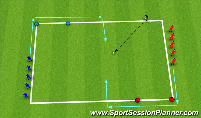 Football/Soccer Session Plan Drill (Colour): 1vs1's - Team