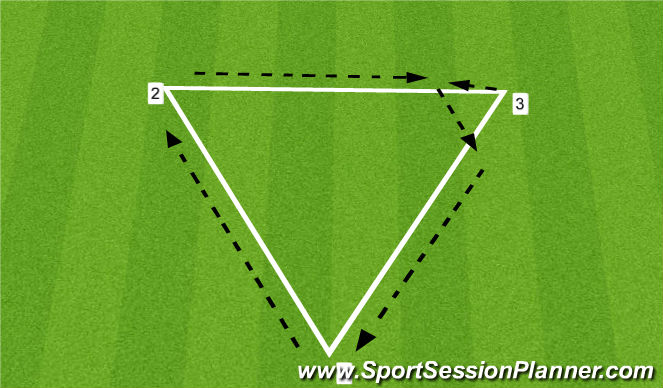 Football/Soccer Session Plan Drill (Colour): Technical Warm Up: