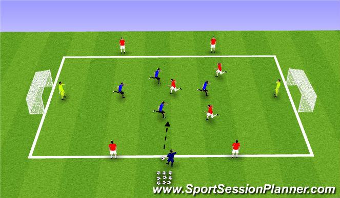 Football/Soccer Session Plan Drill (Colour): Counter Team vs. Possession Team