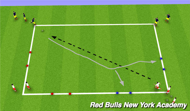 Football/Soccer Session Plan Drill (Colour): 1v1 Fully opposed