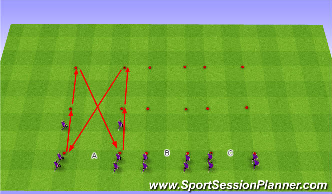 Football/Soccer Session Plan Drill (Colour): Active Warm Up