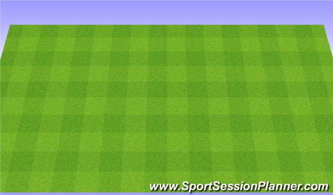 Football/Soccer Session Plan Drill (Colour): 3v3 Ladders