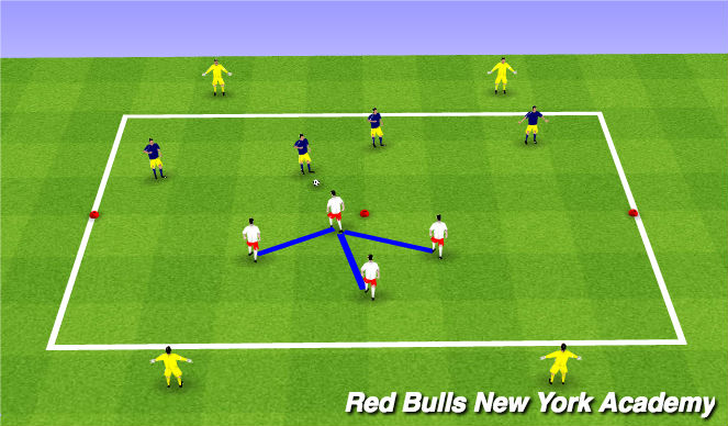 Football/Soccer Session Plan Drill (Colour): 4v4 plus targets