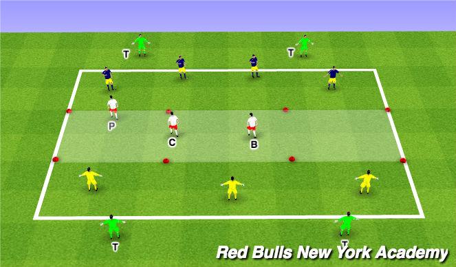 Football/Soccer Session Plan Drill (Colour): Defensive Scenarios