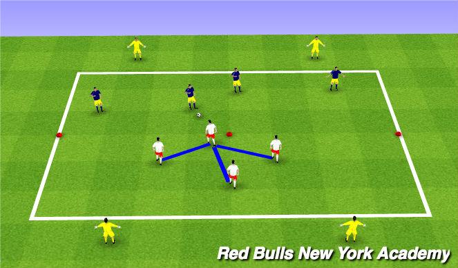 Football/Soccer Session Plan Drill (Colour): 4v4 plus targets
