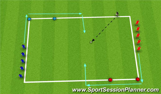Football/Soccer Session Plan Drill (Colour): 1vs1's - Team