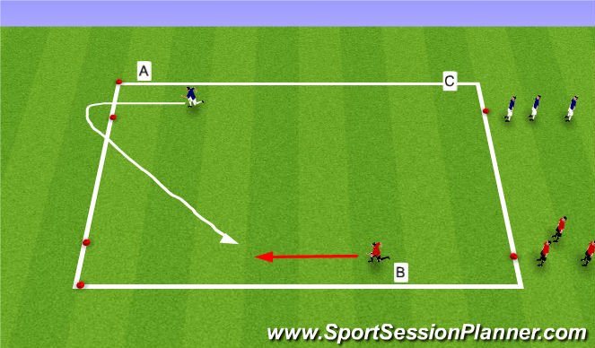 Football/Soccer Session Plan Drill (Colour): Flying changes no ball 1 way