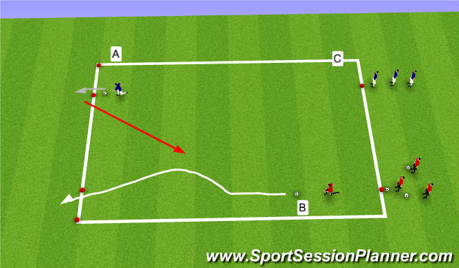Football/Soccer Session Plan Drill (Colour): 1 way flying changes with ball