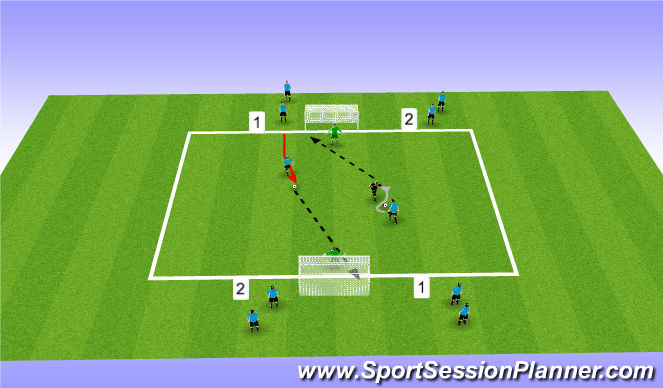 Football/Soccer Session Plan Drill (Colour): Station 1