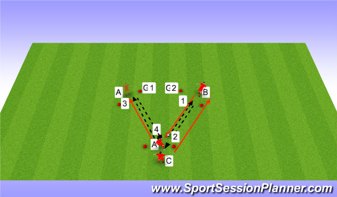 Football/Soccer Session Plan Drill (Colour): 3 Gate Passing