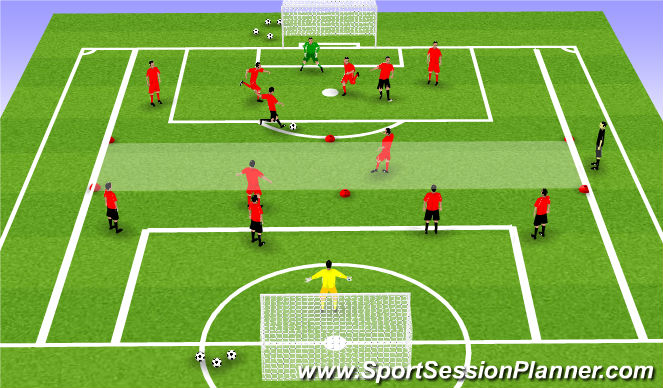 Football/Soccer Session Plan Drill (Colour): Sniffer