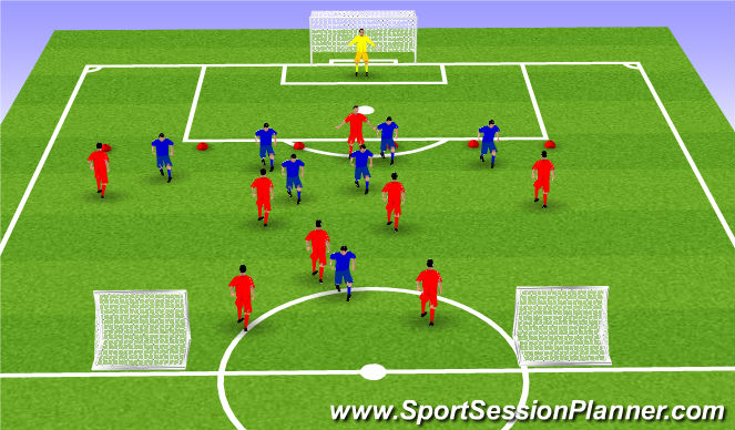 Football/Soccer Session Plan Drill (Colour): Function: