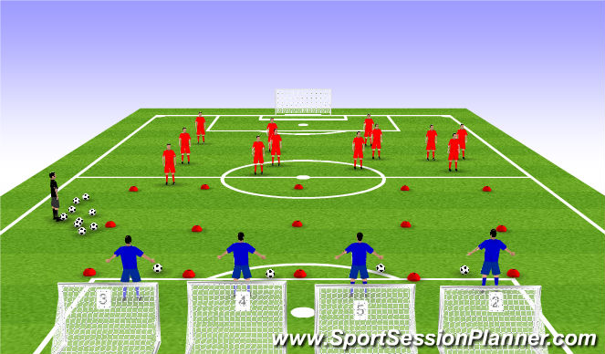 Football/Soccer Session Plan Drill (Colour): Defending: